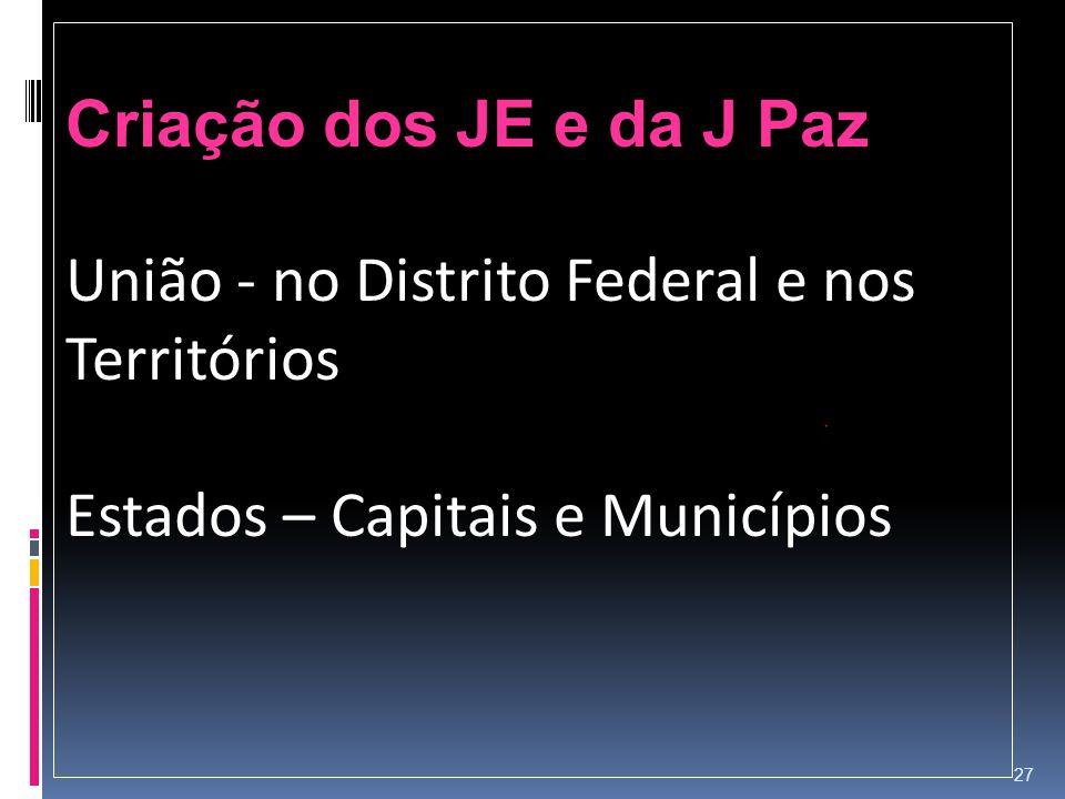 27 Criação dos JE e da J Paz União - no Distrito Federal e nos Territórios Estados – Capitais e Municípios