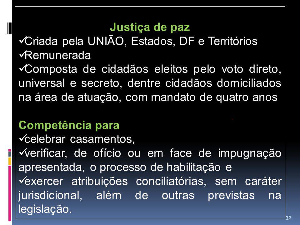 32 Justiça de paz Criada pela UNIÃO, Estados, DF e Territórios Remunerada Composta de cidadãos eleitos pelo voto direto, universal e secreto, dentre c