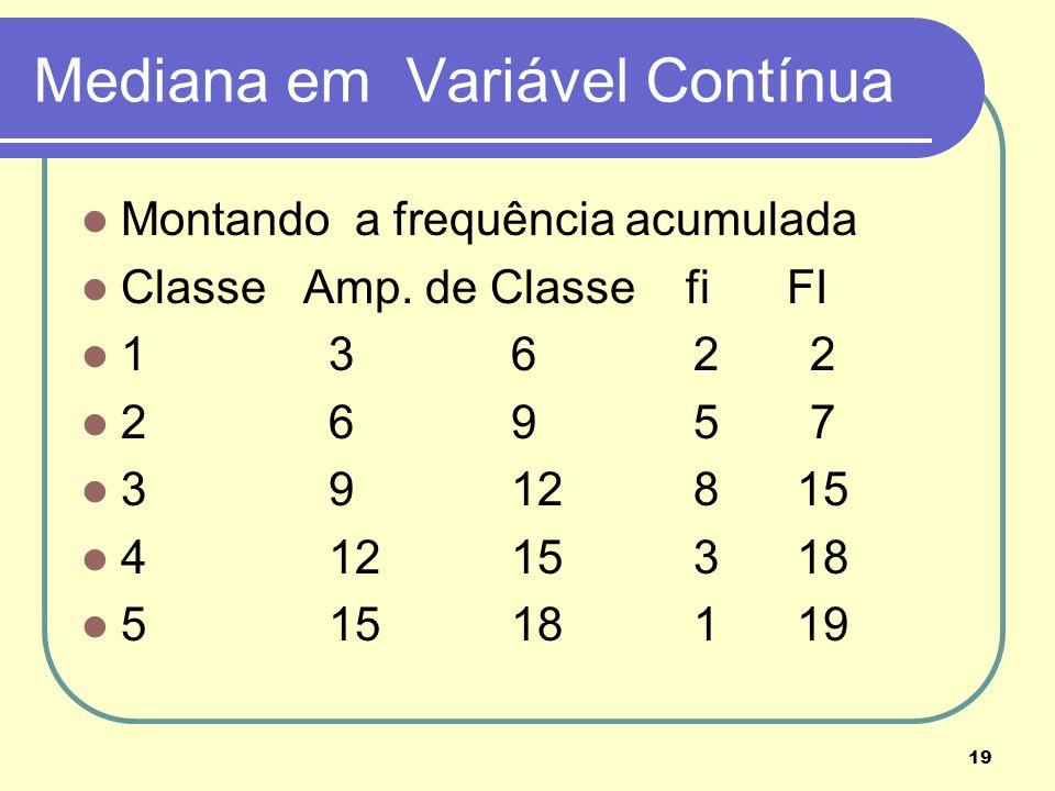 19 Mediana em Variável Contínua Montando a frequência acumulada Classe Amp. de Classe fi FI 1 3 6 2 2 2 6 9 5 7 3 9 12 8 15 4 12 15 3 18 5 15 18 1 19