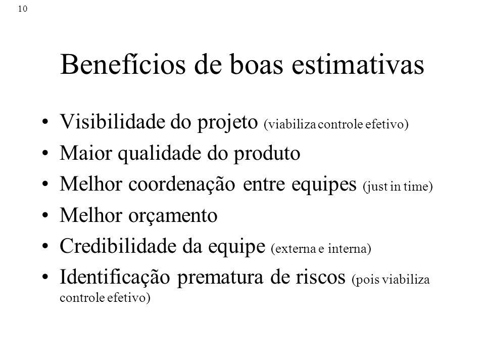 10 Benefícios de boas estimativas Visibilidade do projeto (viabiliza controle efetivo) Maior qualidade do produto Melhor coordenação entre equipes (ju