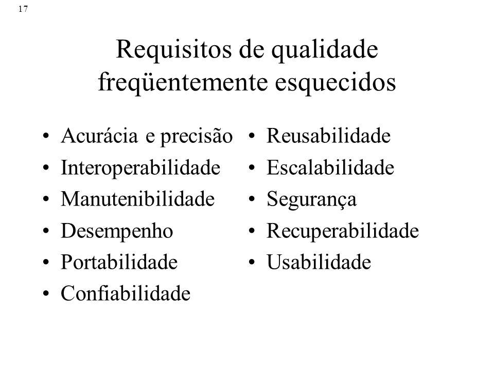 17 Requisitos de qualidade freqüentemente esquecidos Acurácia e precisão Interoperabilidade Manutenibilidade Desempenho Portabilidade Confiabilidade R