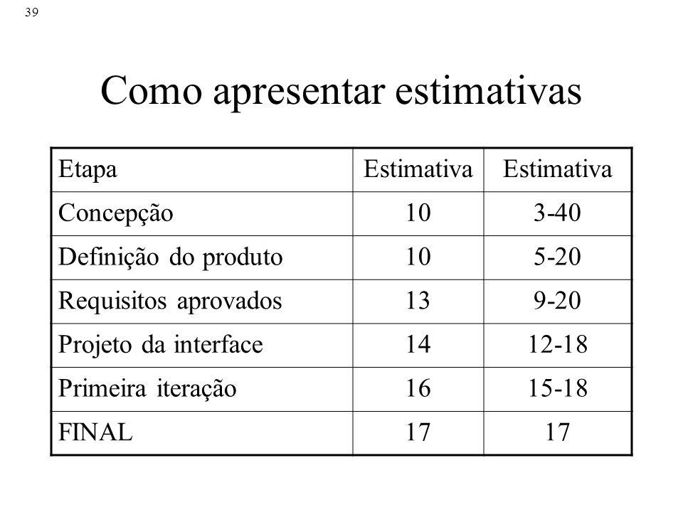 39 Como apresentar estimativas EtapaEstimativa Concepção103-40 Definição do produto105-20 Requisitos aprovados139-20 Projeto da interface1412-18 Prime