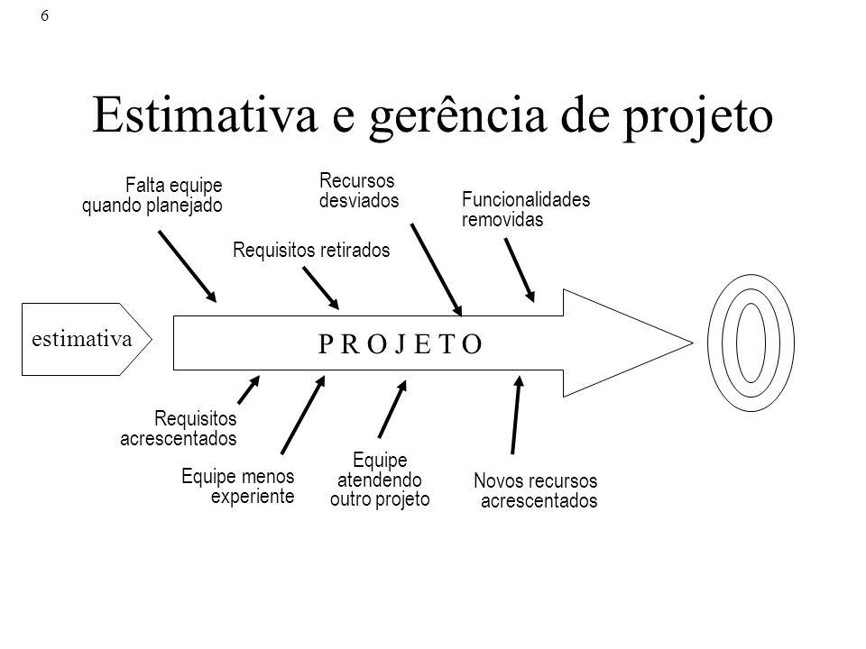 6 Estimativa e gerência de projeto P R O J E T O Falta equipe quando planejado Requisitos retirados Recursos desviados Funcionalidades removidas Requi