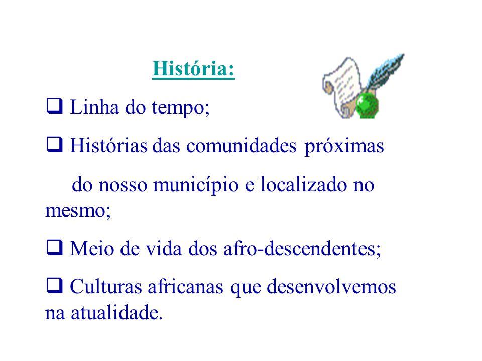 História: Linha do tempo; Histórias das comunidades próximas do nosso município e localizado no mesmo; Meio de vida dos afro-descendentes; Culturas af