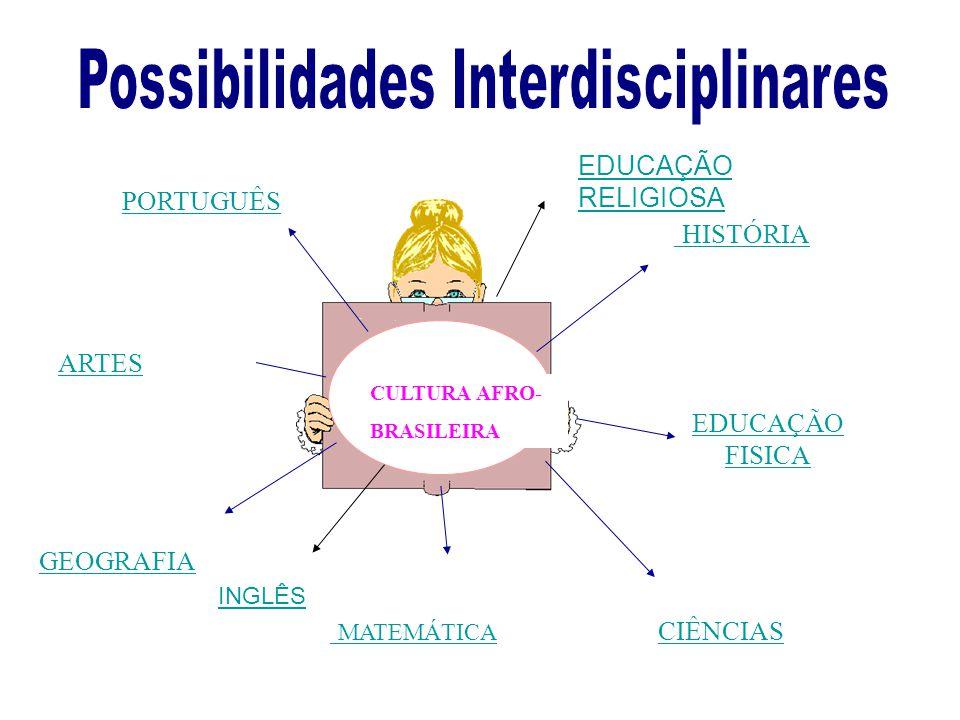 CULTURA AFRO- BRASILEIRA GEOGRAFIA HISTÓRIA HISTÓRIA ARTES PORTUGUÊS MATEMÁTICA CIÊNCIAS EDUCAÇÃO FISICA EDUCAÇÃO RELIGIOSA INGLÊS