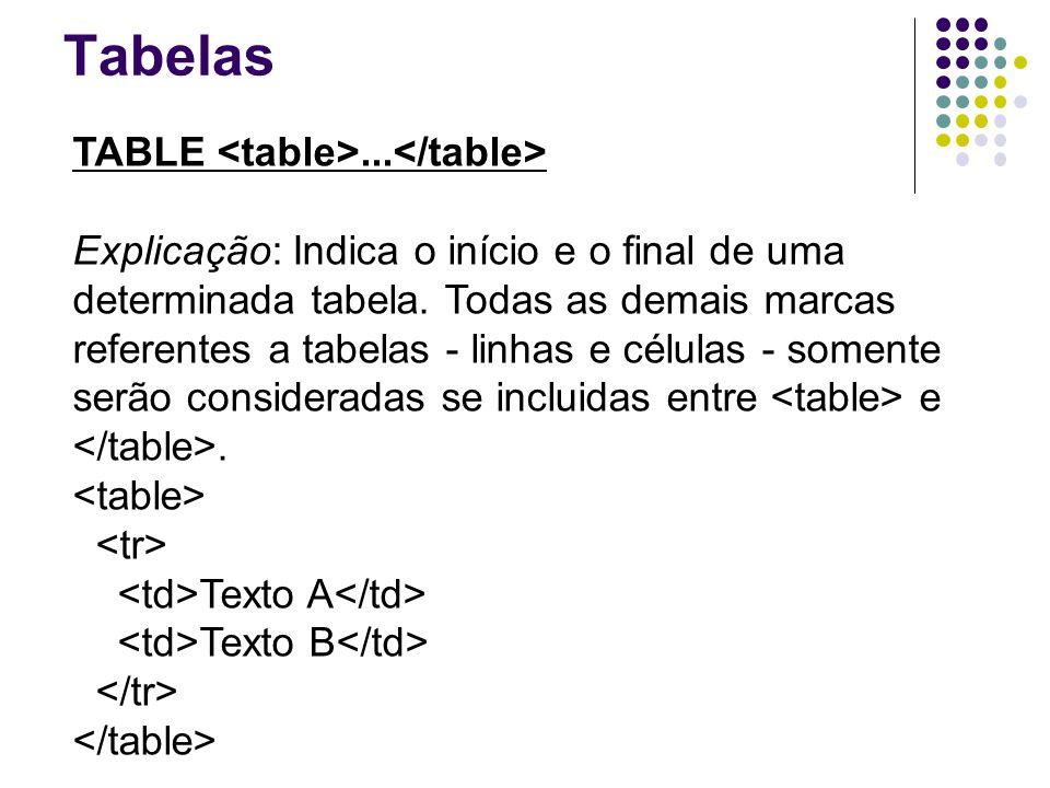 Tabelas TABLE... Explicação: Indica o início e o final de uma determinada tabela.