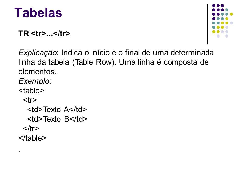 Tabelas TR... Explicação: Indica o início e o final de uma determinada linha da tabela (Table Row).