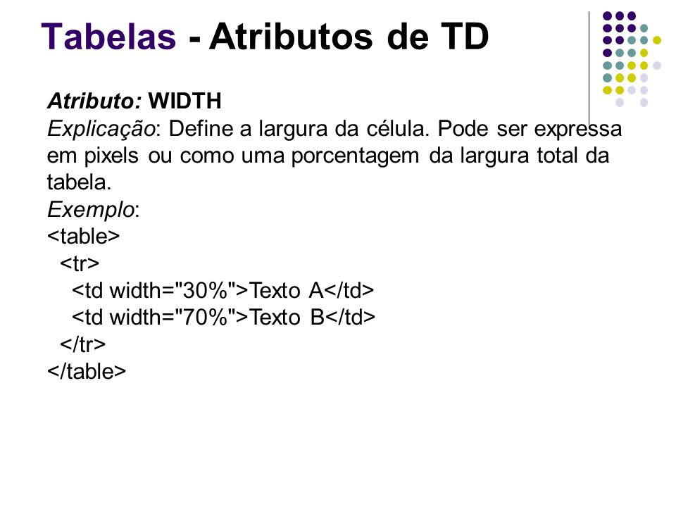 Tabelas - Atributos de TD Atributo: WIDTH Explicação: Define a largura da célula.