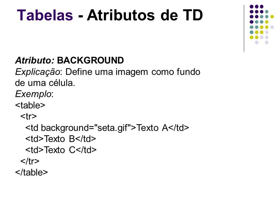 Tabelas - Atributos de TD Atributo: BACKGROUND Explicação: Define uma imagem como fundo de uma célula.