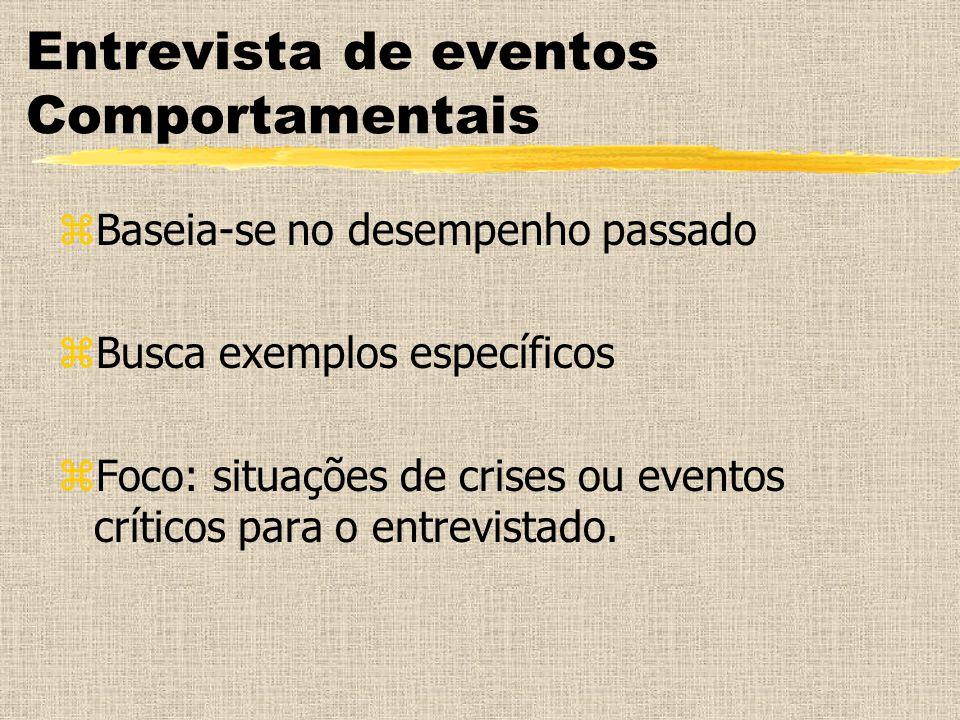 Entrevista de eventos Comportamentais zBaseia-se no desempenho passado zBusca exemplos específicos zFoco: situações de crises ou eventos críticos para
