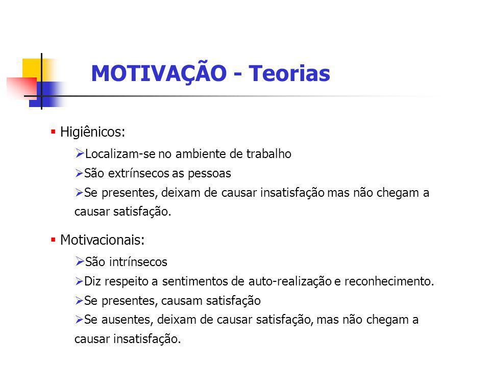 TEORIA DE HERTZBERG: (Frederick Hertzberg) MOTIVAÇÃO - Teorias Dois fatores explicam o comportamento das pessoas no trabalho: Higiênicos Motivacionais