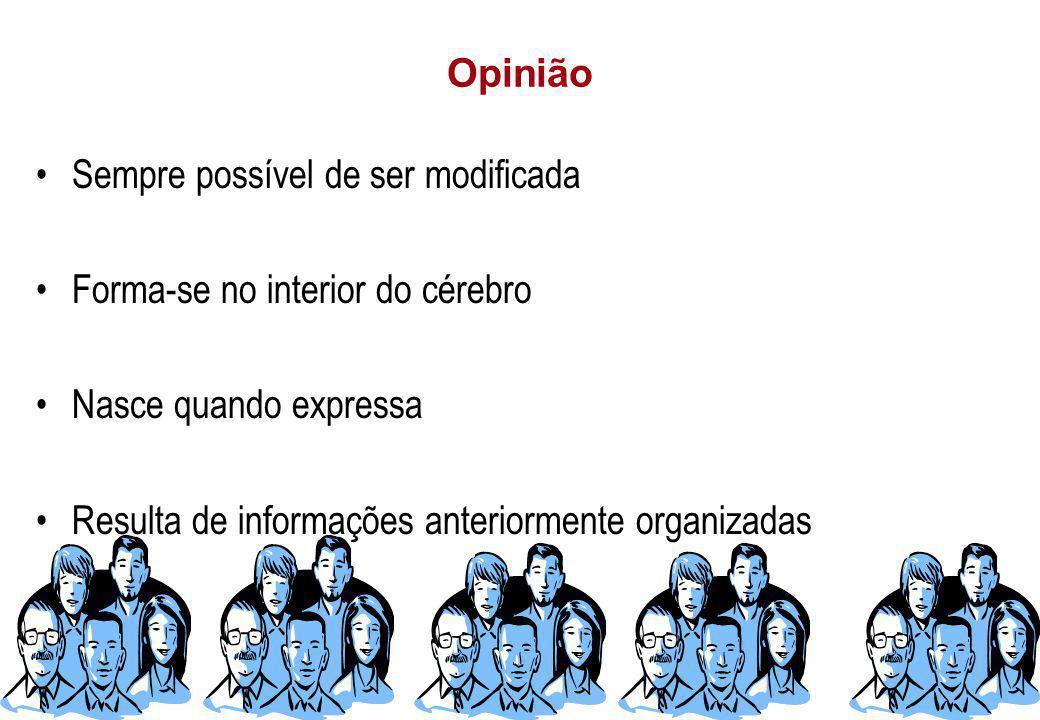 Processos de formação da opinião pública (op.p.) O processo compreende 04 estágios: 1)problema ou fato e sua representação para as pessoas. 2)discussã