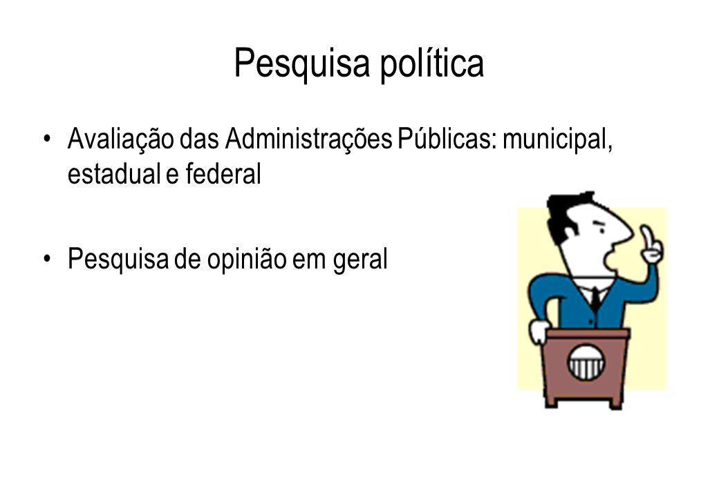 Pesquisa eleitoral Mapeamento do eleitorado:intenção de voto Posicionamento do Candidato Força do concorrente Acompanhamento da campanha