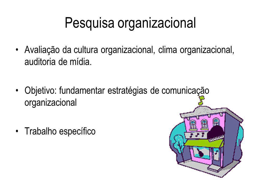 Pesquisa política Avaliação das Administrações Públicas: municipal, estadual e federal Pesquisa de opinião em geral