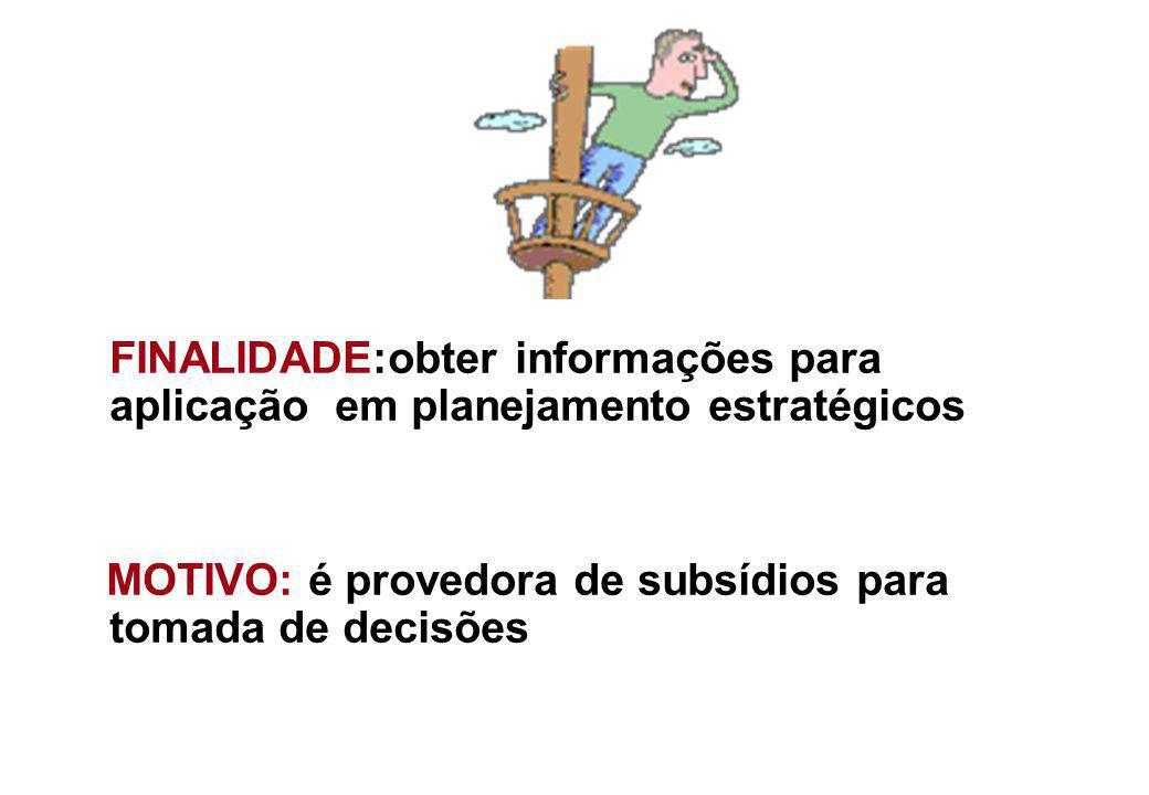 1.PESQUISA: A AFERIÇÃO DA INFORMAÇÕES Profa. Ms. Eduarda Escila Ferreira Lopes Mestre em Comunicação pela UNESP-Bauru,