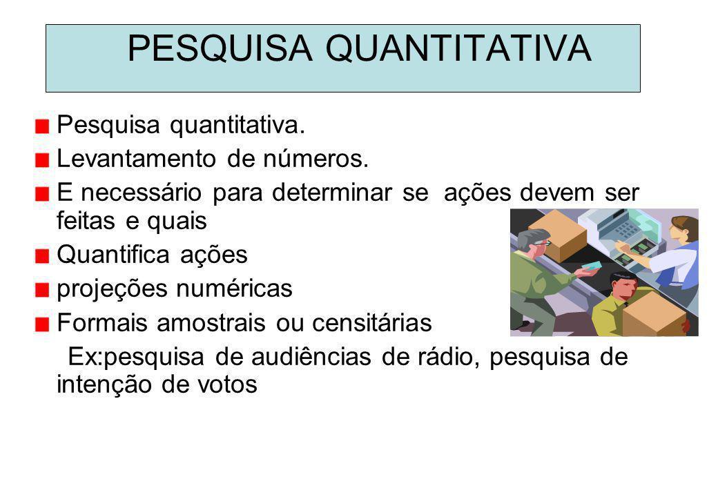 PESQUISA QUALITATIVA Preocupa-se com o nível de qualidade que não pode ser quantificado. E necessário para determinar como deve ser o conteúdo das açõ