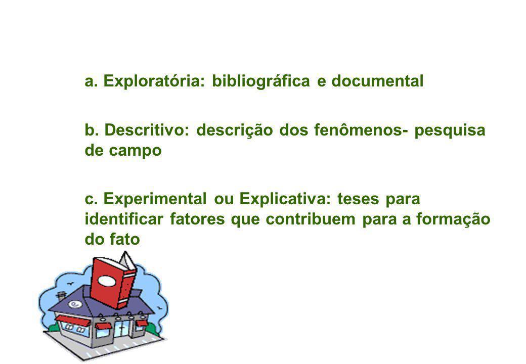 PESQUISA QUANTO AOS OBJETIVOS: Exploratória Descritiva Experimental