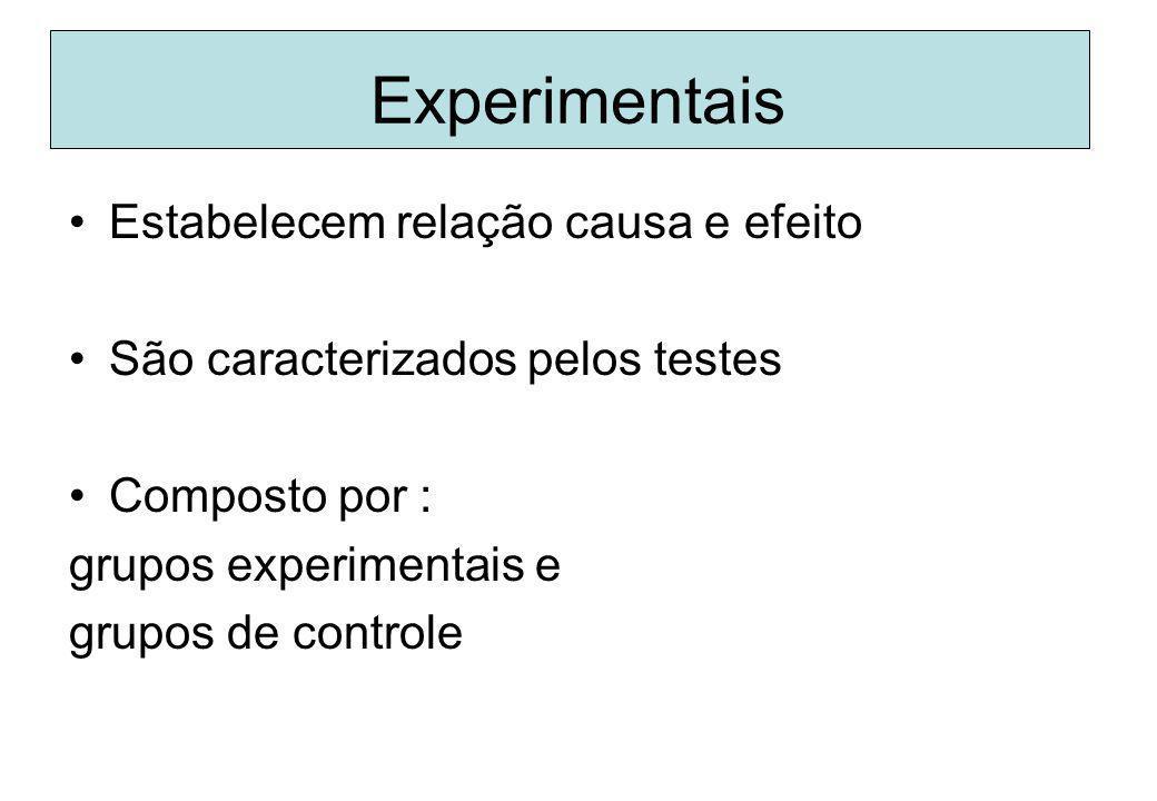 Descritivo quantitativo: análise quantitativa das relações de consumo Descritiva qualitativa: compreensão das relações de consumo em profundidade