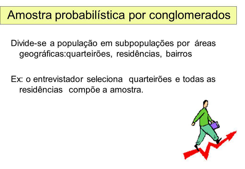 Amostra probabilística estratificada Deve ser feita quando é necessário uma proporcionalidade de características Acontece em duas fases: 1ªfase: Popul