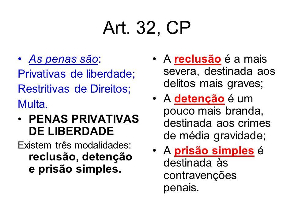 Art.32, CP As penas são: Privativas de liberdade; Restritivas de Direitos; Multa.