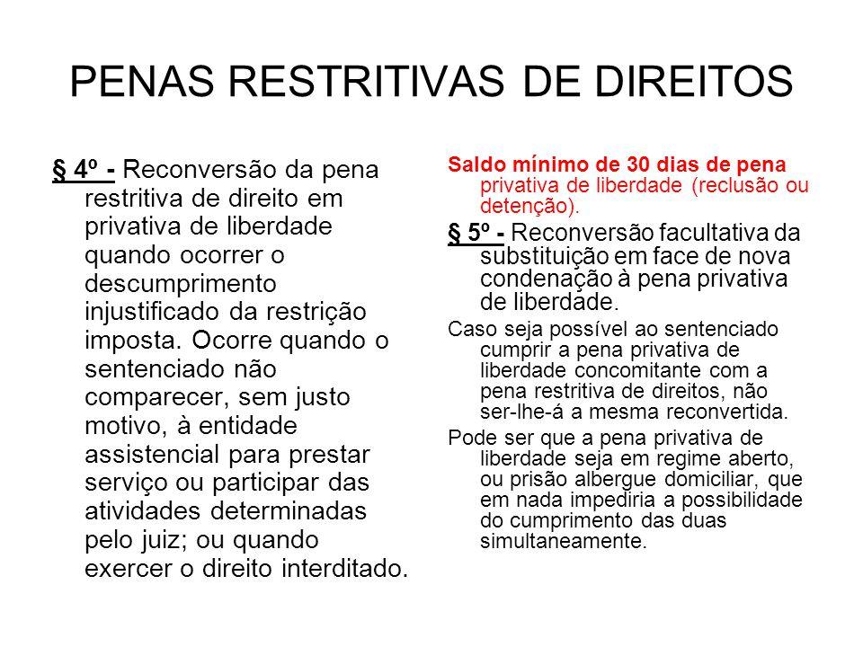 PENAS RESTRITIVAS DE DIREITOS § 4º - Reconversão da pena restritiva de direito em privativa de liberdade quando ocorrer o descumprimento injustificado da restrição imposta.