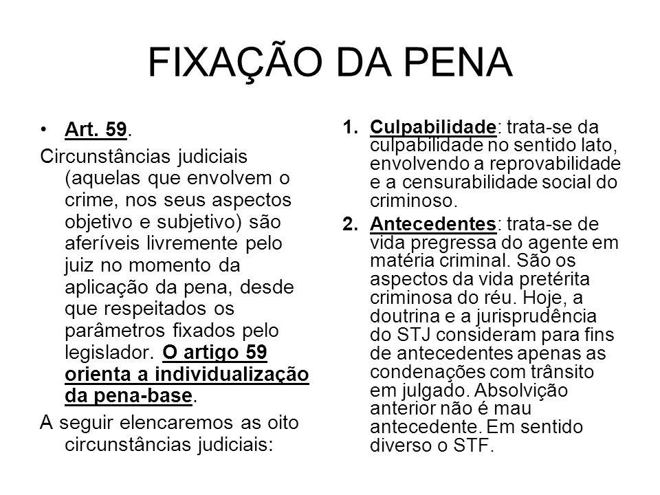 FIXAÇÃO DA PENA Art.59.