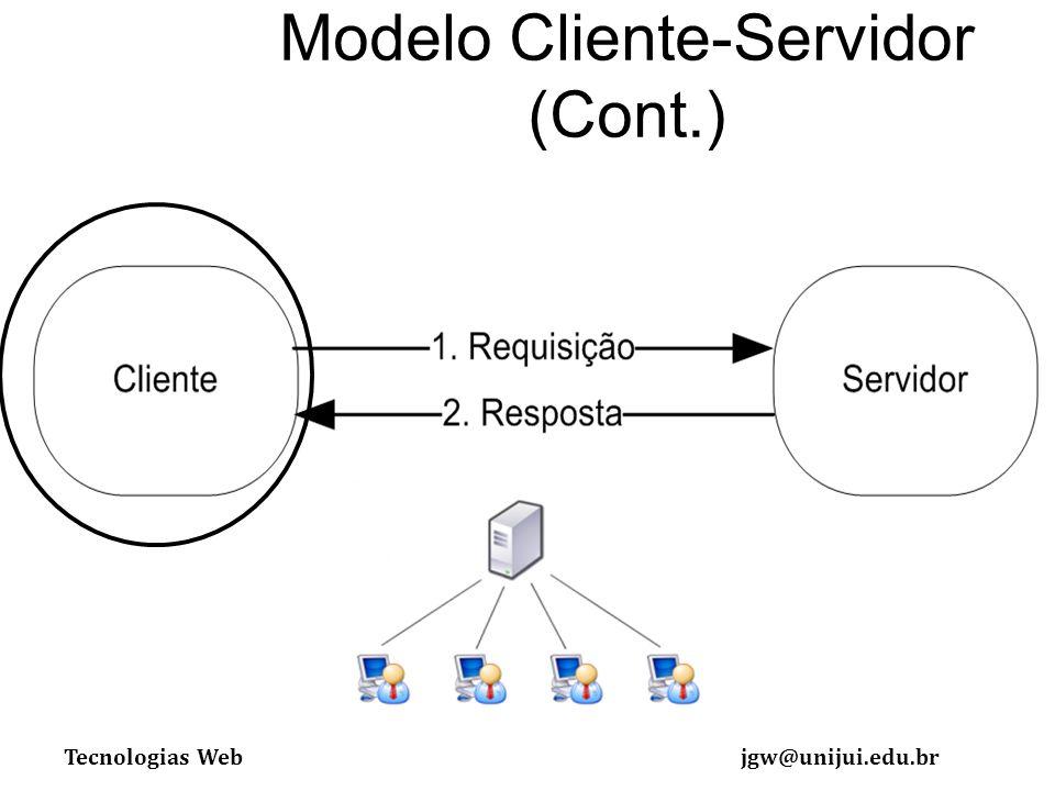 Tecnologias Webjgw@unijui.edu.br Modelo Cliente-Servidor (Cont.)