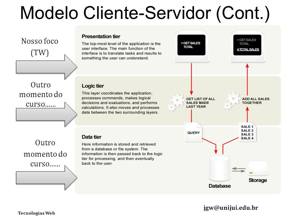 Tecnologias Web jgw@unijui.edu.br Modelo Cliente-Servidor (Cont.) Nosso foco (TW) Outro momento do curso......