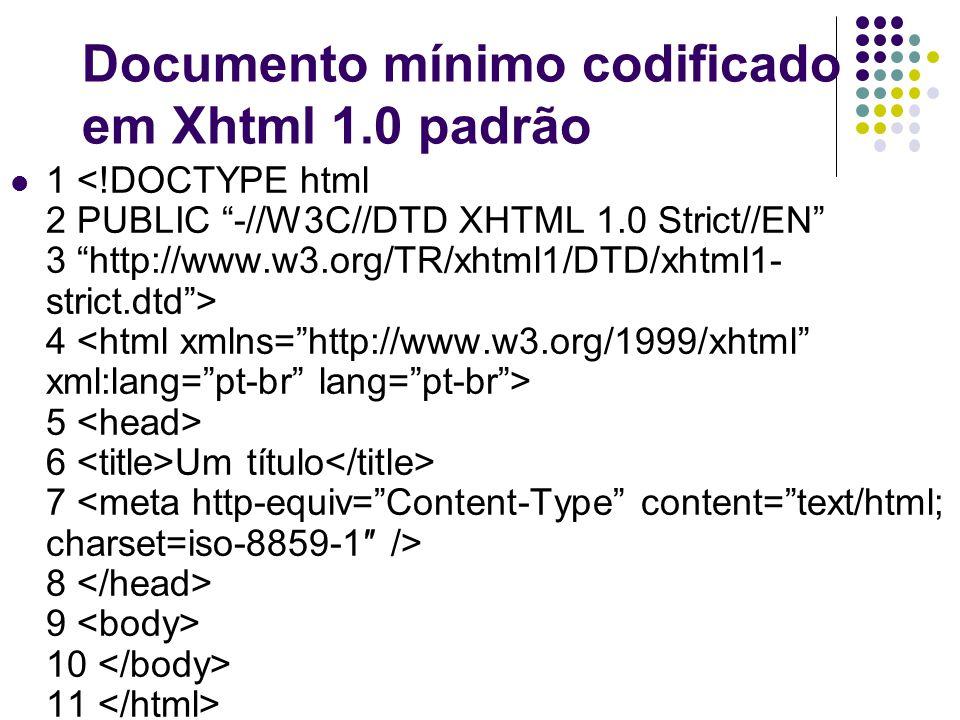 Documento mínimo codificado em Xhtml 1.0 padrão 1 4 5 6 Um título 7 8 9 10 11