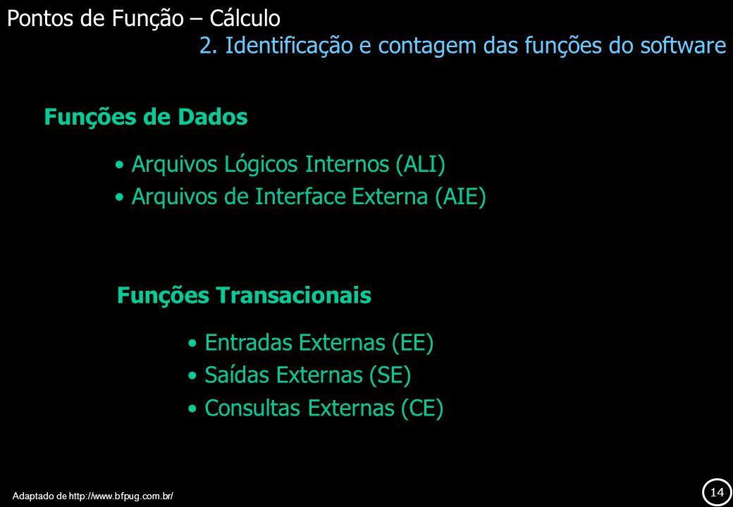 14 Pontos de Função – Cálculo Adaptado de http://www.bfpug.com.br/ 2. Identificação e contagem das funções do software Funções de Dados Arquivos Lógic