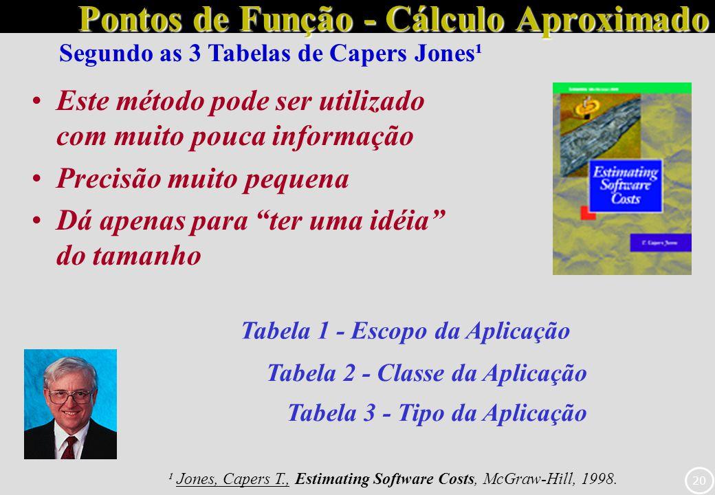 20 Pontos de Função - Cálculo Aproximado Segundo as 3 Tabelas de Capers Jones¹ Este método pode ser utilizado com muito pouca informação Precisão muit