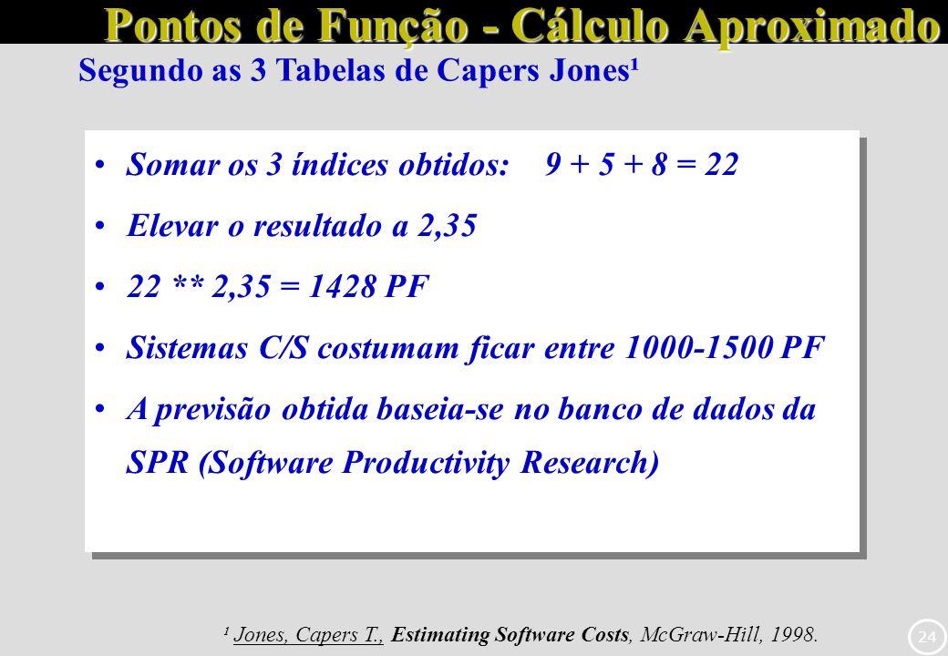 24 Pontos de Função - Cálculo Aproximado Somar os 3 índices obtidos: 9 + 5 + 8 = 22 Elevar o resultado a 2,35 22 ** 2,35 = 1428 PF Sistemas C/S costum