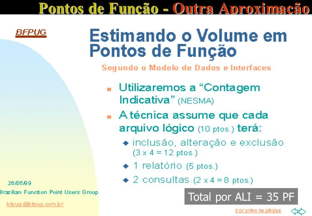 26 Pontos de Função - Outra Aproximação Total por ALI = 35 PF