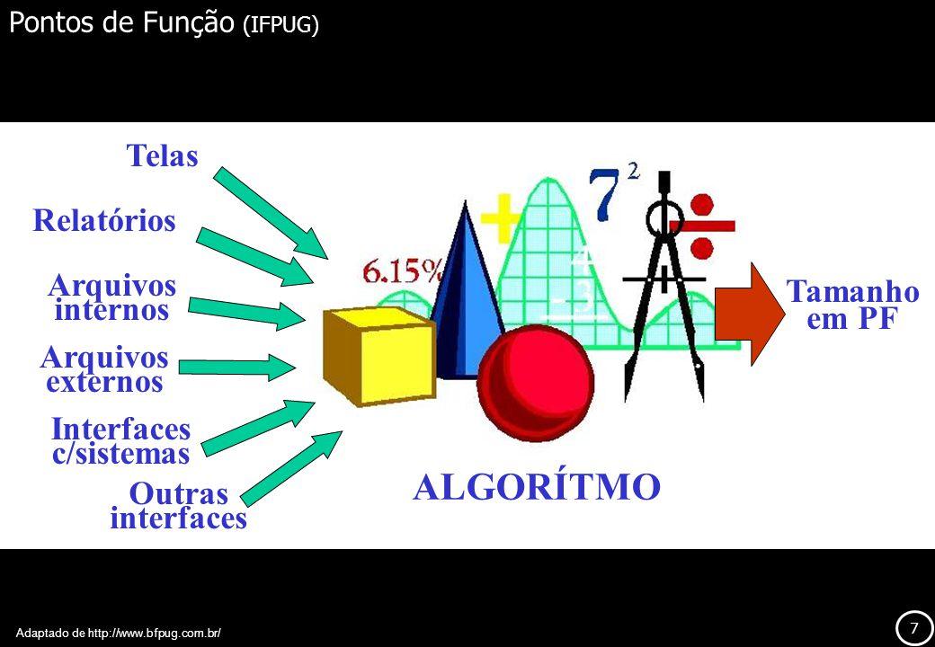 7 ALGORÍTMO Tamanho em PF Telas Relatórios Arquivos internos Arquivos externos Interfaces c/sistemas Outras interfaces Pontos de Função (IFPUG) Adapta