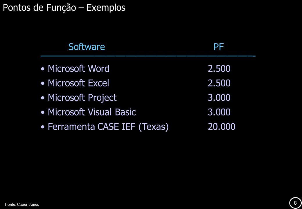 9 R$ 350,00 por PF 6 horas por PF Pontos de Função X Medidas de Produtividade quantidade produzida Produtividade = –––––––––––––––––– recursos para produzir ($, tempo, pessoas, etc.) 1600 PF por hora 300 PF por pessoa-ano 0,17 PF por pessoa-hora