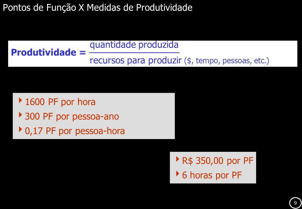 9 R$ 350,00 por PF 6 horas por PF Pontos de Função X Medidas de Produtividade quantidade produzida Produtividade = –––––––––––––––––– recursos para pr