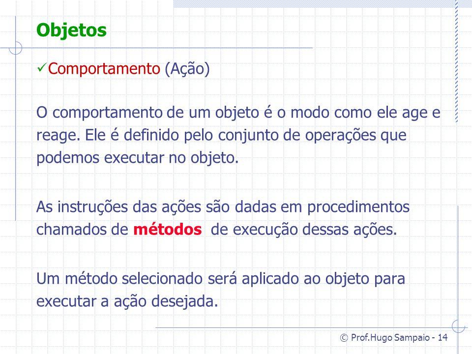 © Prof.Hugo Sampaio - 14 Objetos Comportamento (Ação) O comportamento de um objeto é o modo como ele age e reage.