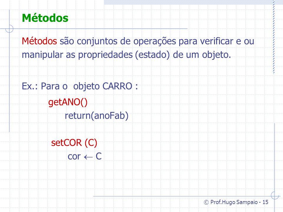 © Prof.Hugo Sampaio - 15 Métodos Métodos são conjuntos de operações para verificar e ou manipular as propriedades (estado) de um objeto.