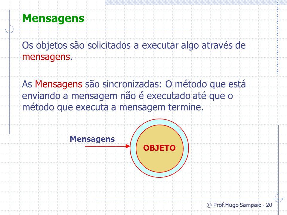 © Prof.Hugo Sampaio - 20 Mensagens OBJETO Mensagens Os objetos são solicitados a executar algo através de mensagens.