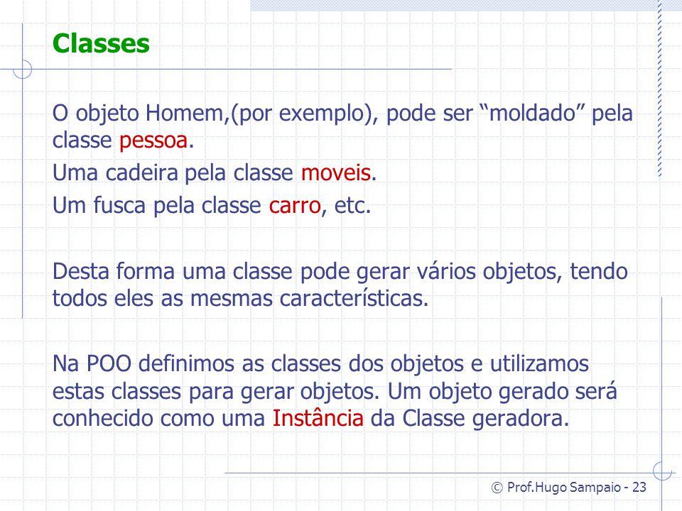 © Prof.Hugo Sampaio - 23 Classes O objeto Homem,(por exemplo), pode ser moldado pela classe pessoa.