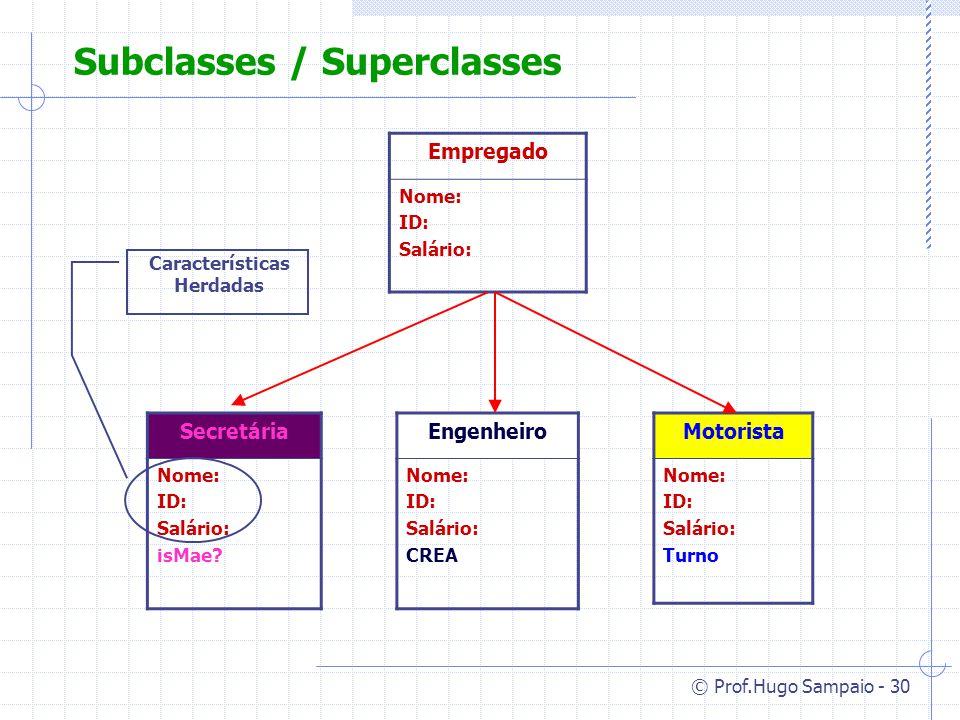 © Prof.Hugo Sampaio - 30 Subclasses / Superclasses Empregado Nome: ID: Salário: Motorista Nome: ID: Salário: Turno Secretária Nome: ID: Salário: isMae.