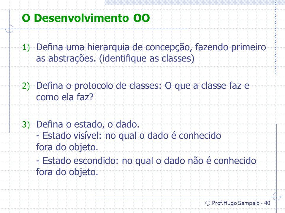 © Prof.Hugo Sampaio - 40 O Desenvolvimento OO 1) Defina uma hierarquia de concepção, fazendo primeiro as abstrações.