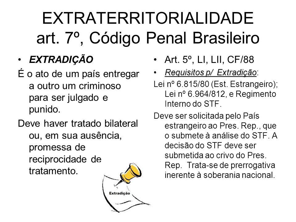 EXTRATERRITORIALIDADE art. 7º, Código Penal Brasileiro EXTRADIÇÃO É o ato de um país entregar a outro um criminoso para ser julgado e punido. Deve hav
