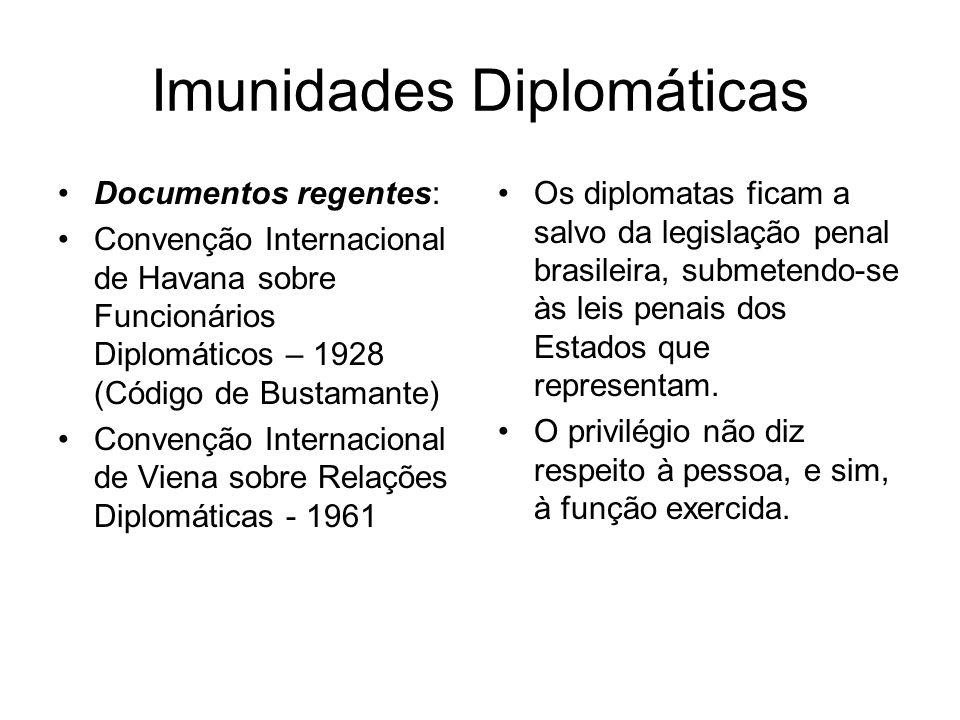 Documentos regentes: Convenção Internacional de Havana sobre Funcionários Diplomáticos – 1928 (Código de Bustamante) Convenção Internacional de Viena