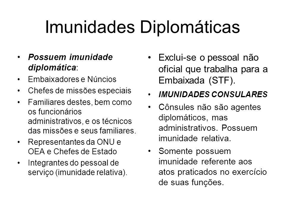 Imunidades Diplomáticas Possuem imunidade diplomática: Embaixadores e Núncios Chefes de missões especiais Familiares destes, bem como os funcionários