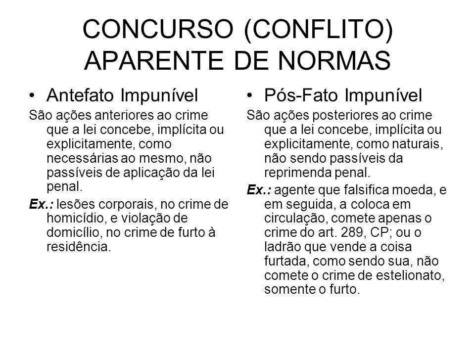 CONCURSO (CONFLITO) APARENTE DE NORMAS Antefato Impunível São ações anteriores ao crime que a lei concebe, implícita ou explicitamente, como necessári