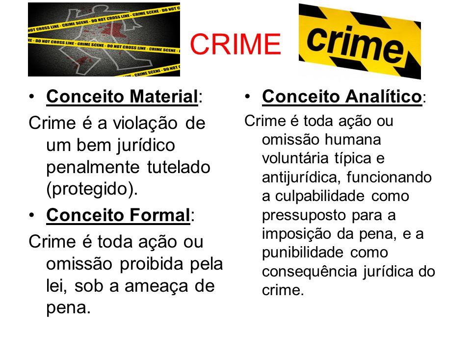CRIME Conceito Material: Crime é a violação de um bem jurídico penalmente tutelado (protegido). Conceito Formal: Crime é toda ação ou omissão proibida
