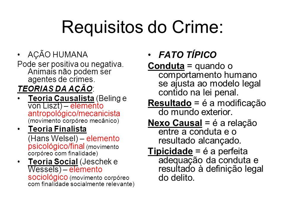 Requisitos do Crime: AÇÃO HUMANA Pode ser positiva ou negativa. Animais não podem ser agentes de crimes. TEORIAS DA AÇÃO: Teoria Causalista (Beling e