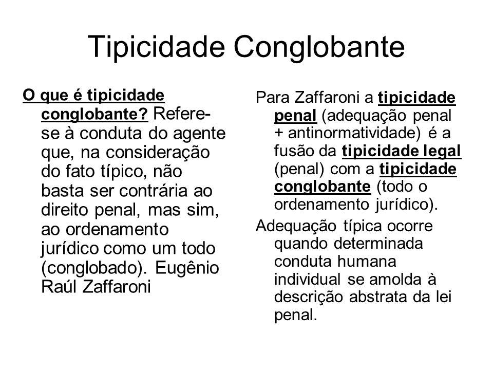 Tipicidade Conglobante O que é tipicidade conglobante? Refere- se à conduta do agente que, na consideração do fato típico, não basta ser contrária ao