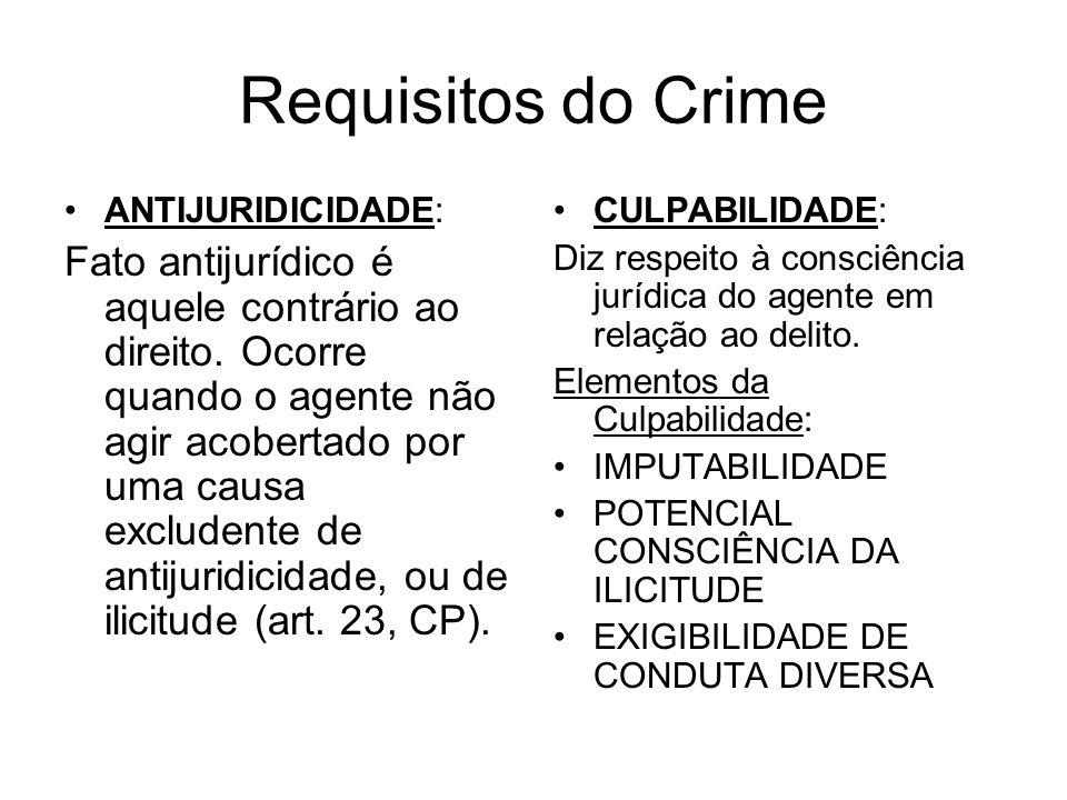 Requisitos do Crime ANTIJURIDICIDADE: Fato antijurídico é aquele contrário ao direito. Ocorre quando o agente não agir acobertado por uma causa exclud